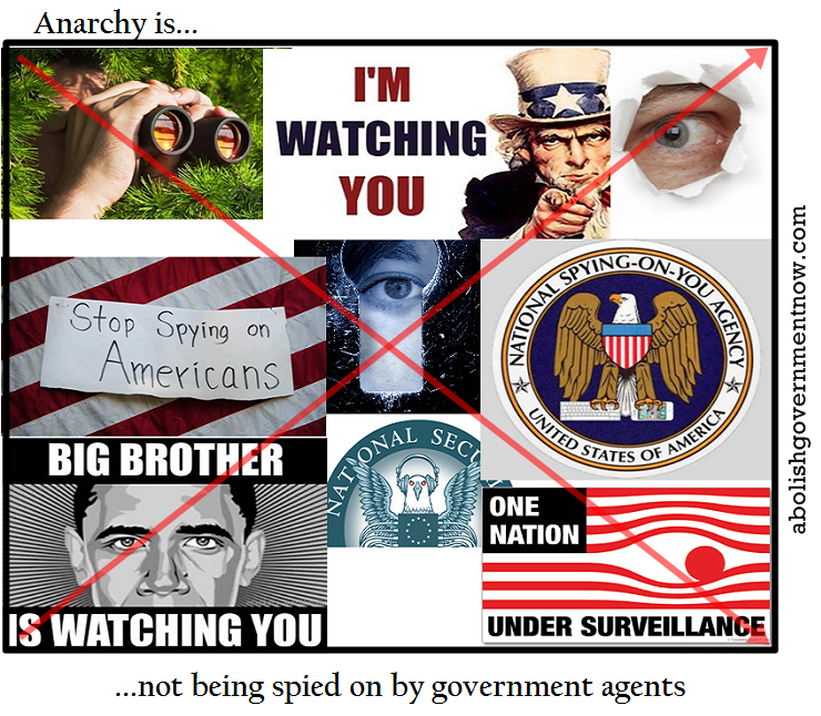 anarchyisspying