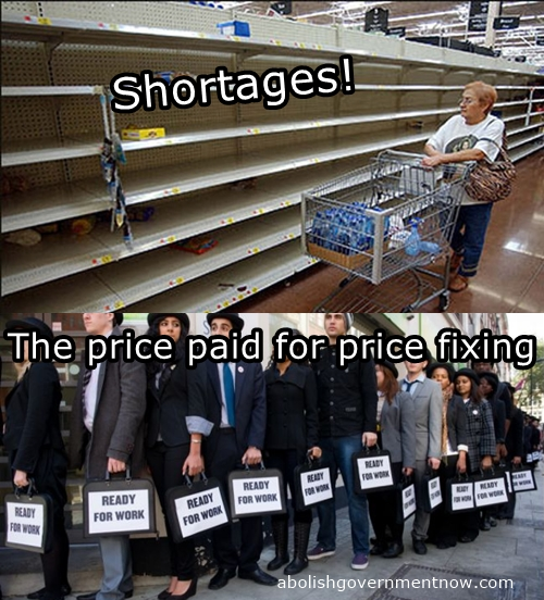 pricefixing
