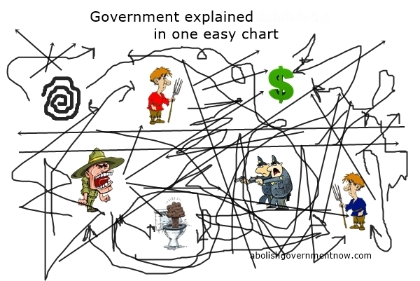 governmentexplainedonechart